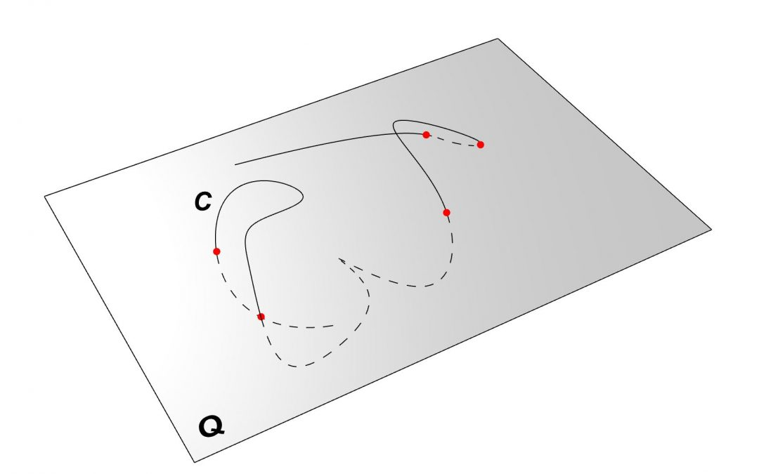 Plane and Curve intersection